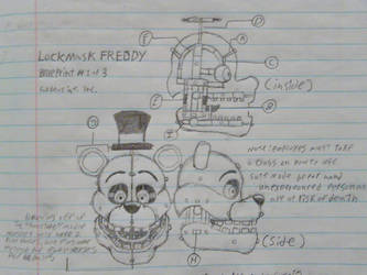 five nights at freddysspringtrap-mask on deviantart