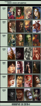 2003-2009 art meme by carpenoctem