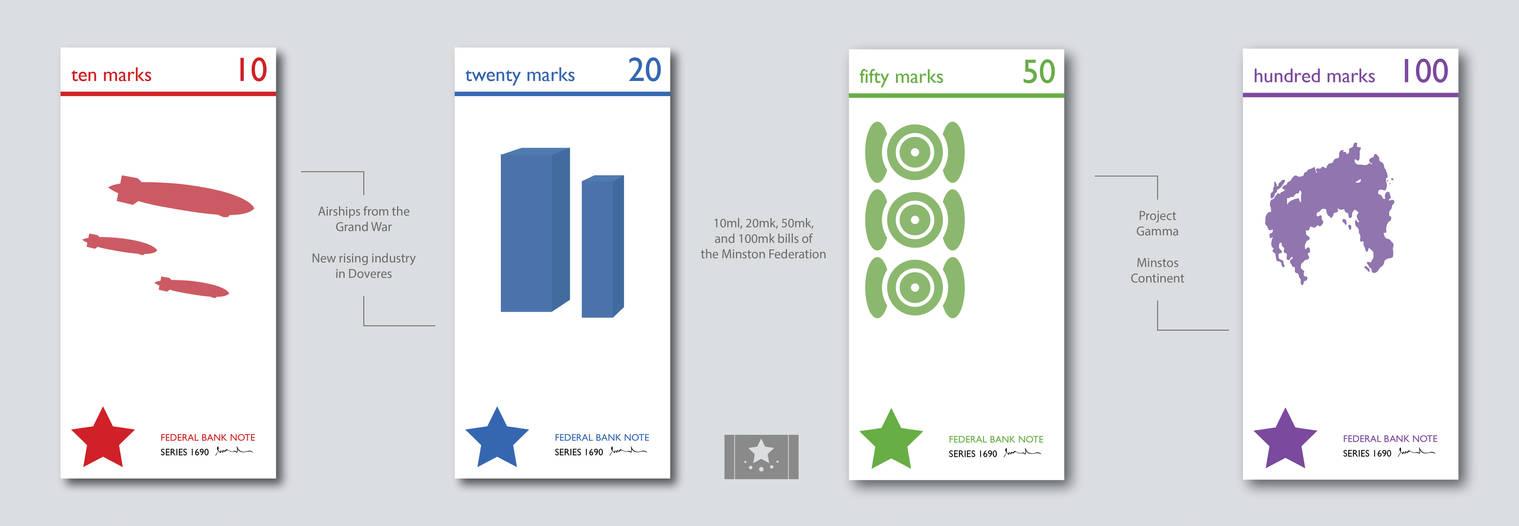 Raythe V2: Minston Currency by manomow