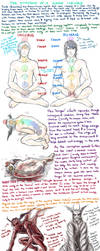 SGPA F.A.Q. - The Anatomy of a Gaian Incubus by Meibatsu