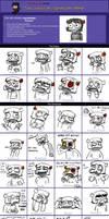 Expression Meme - Kultana by kittydemonchild