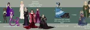Doll Timeline by FionaCreates