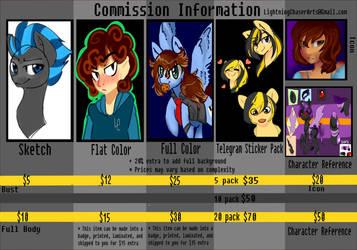 Commission Sheet by RYukitsume
