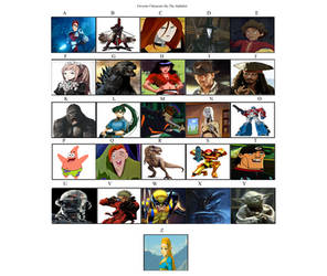 Favorite Characters by the Alphabet by RazorRex