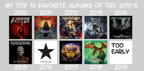 My Favorite Albums of the 2010s by RazorRex