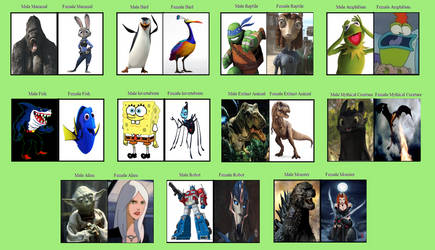 Favorite Characters by Species by RazorRex