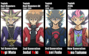 Yu-Gi-Oh and the Yu by 3D4D