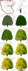how to paint a tree digtally by mano-k