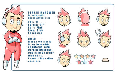 Perrin Character sheet by DrewGreen