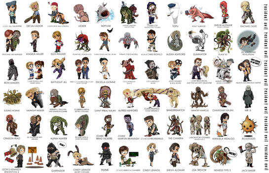 Resident Evil Collection WIP by animefuzz