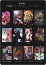 Summary of Art 2018 by Crudaka