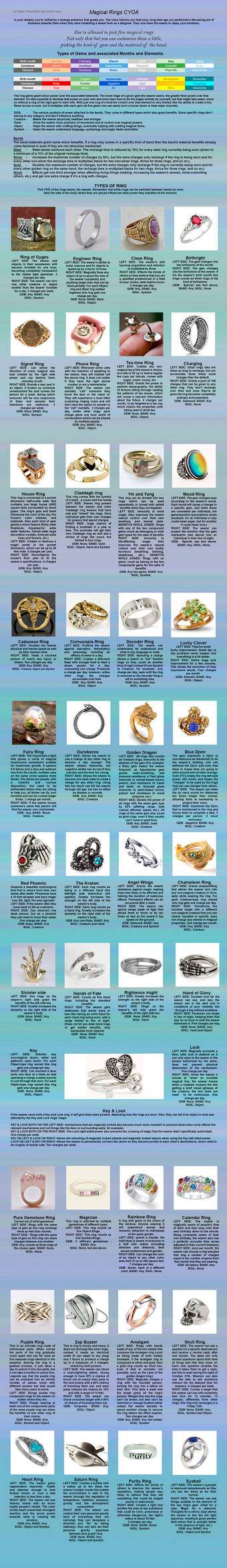 Magical Rings CYOA by tharal2814