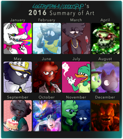 2016 Summary of Art by ddddspup