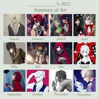 Summary of art by Naimane