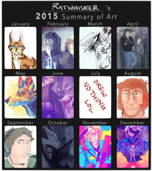 2015 summary of art by scottlangg