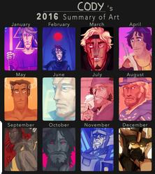 2016 art summary by scottlangg