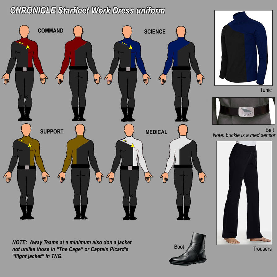 CHRONICLE.uniforms.starfleet by David-Zahir