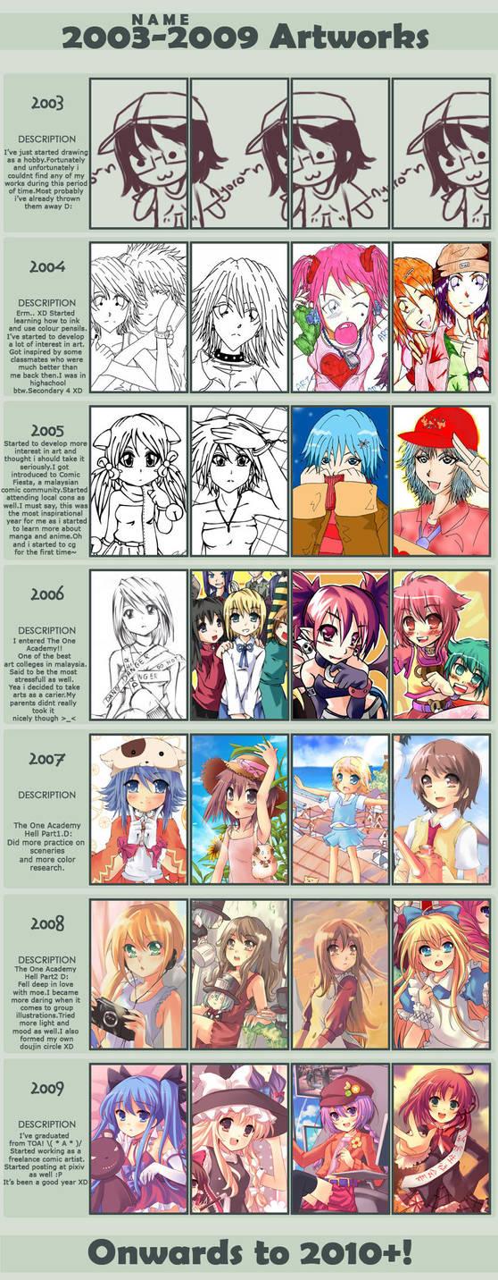 2003-2009 by pcmaniac88