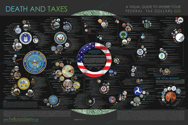 Death and Taxes: 2008 by mibi