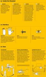 Hololens fact sheet by JFIII