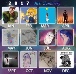 2017 Art Summary by Sh3ikha