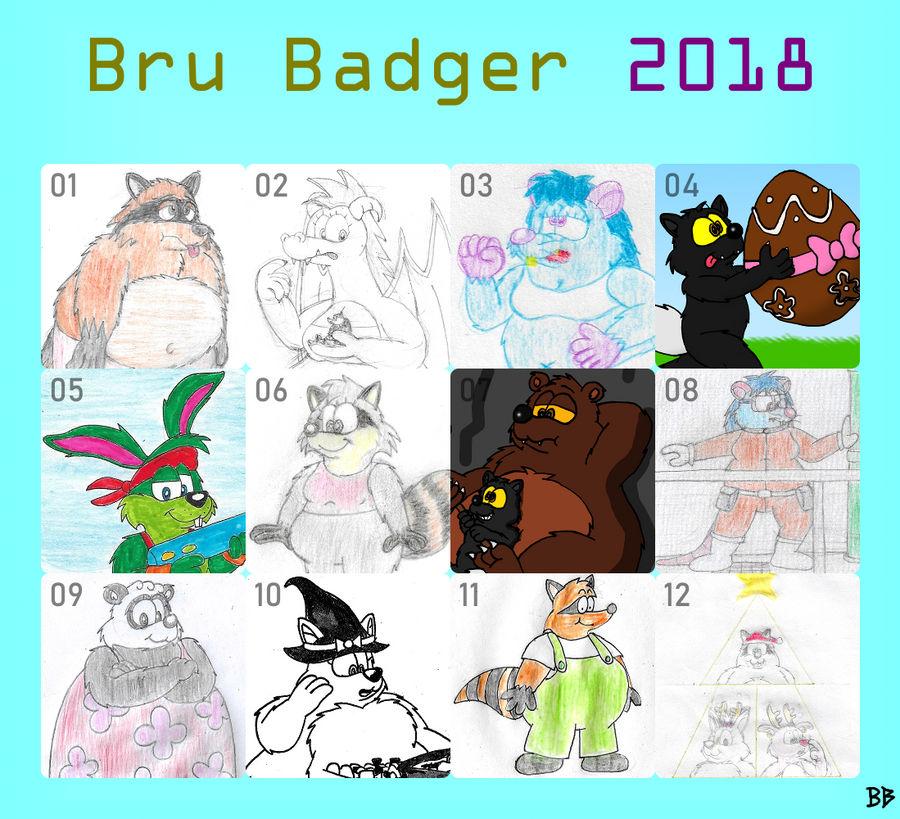 2018 Summary by BruBadger