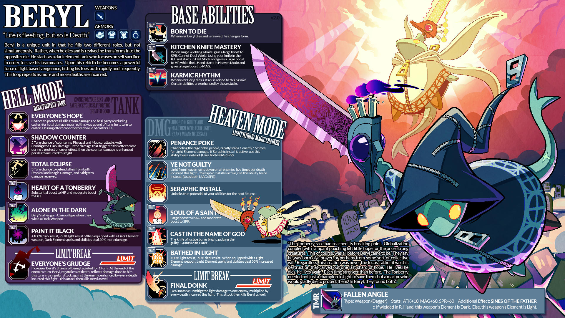 Unit Review Beryl Final Fantasy Brave Exvius Final Fantasy
