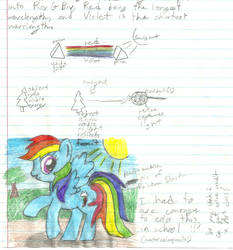 Evidence of Rainbow Dash by MegaFatNerd