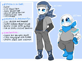 SC!Sans Reference by thegreatrouge
