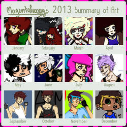 2013 Summary by magentafroggy