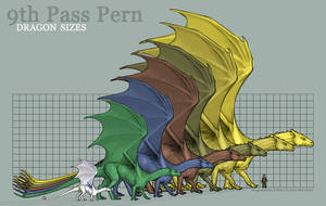 Pern Dragon Size Chart by KaiserFlames