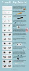 Female Eyes Tutorial by GabrielleBrickey