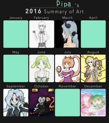 2016 Summary of Art by Cherii-pipa