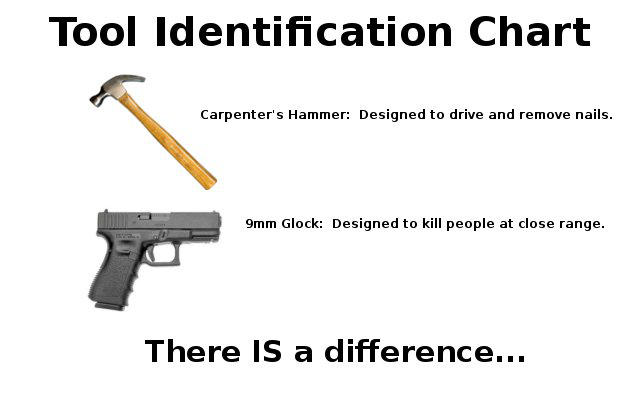 Tool Identification by Pooleside