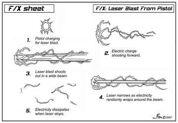 .:Laser Pistol Effect:. by JessFox