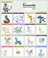 My Favorite Pokemon Meme by aluress