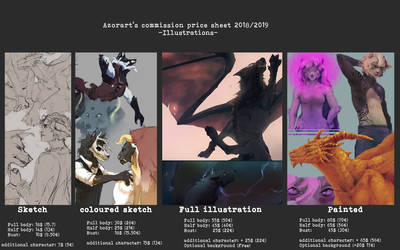 Commissions prices [OPEN] by AzorART
