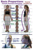 Basic Human Anatomy by Bubb-Lee