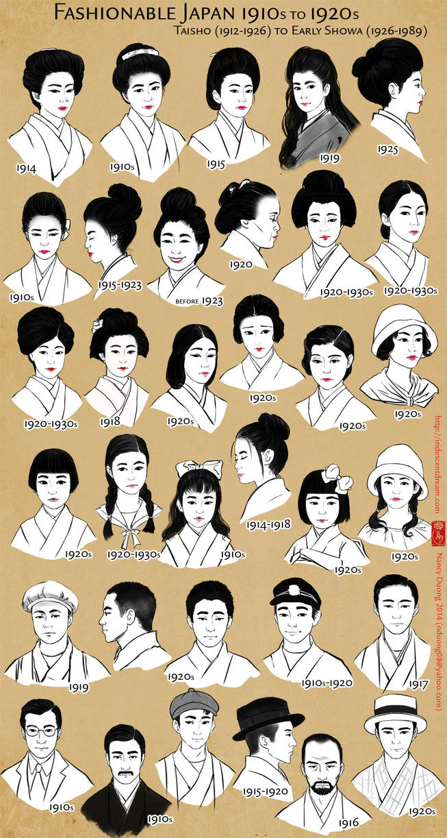 Fashionable Japan: 1910s-1920s by lilsuika