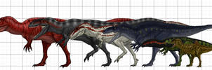 Carcharodontosauridae by Vitor-Silva