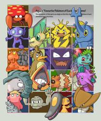 Pokemon Type Meme by BusaFenrir