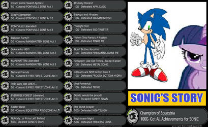 Equestrian Runner-SONIC~ ACHIEVEMENTS by Count-Author