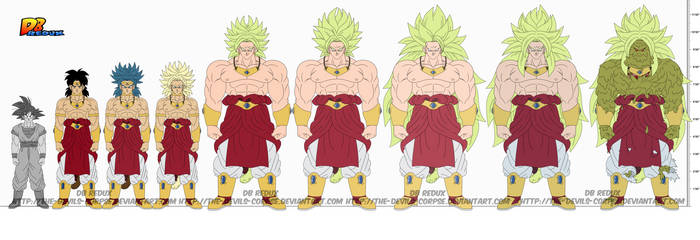 DBR Bio Broli by The-Devils-Corpse