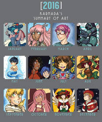 Yearly Summary of Art 2016 by Karmada
