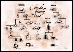 Console Family Tree by MiraPau