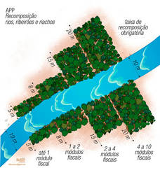 APP Recomposicao rios, ribeiroes e riachos by HelberS