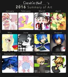 2016 - Kaat's Summary Of Art by Cheschire-Kaat