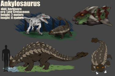 JWE: Archive 02 / Ankylosaurus by Blacksa1t