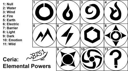 Ceria: Elemental Symbols by Bluzooka51