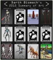 2015 Summary of Art by darth-biomech